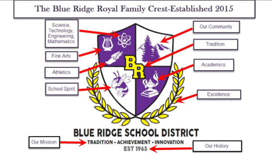 The Blue Ridge Royal Family Crest- Established 2015